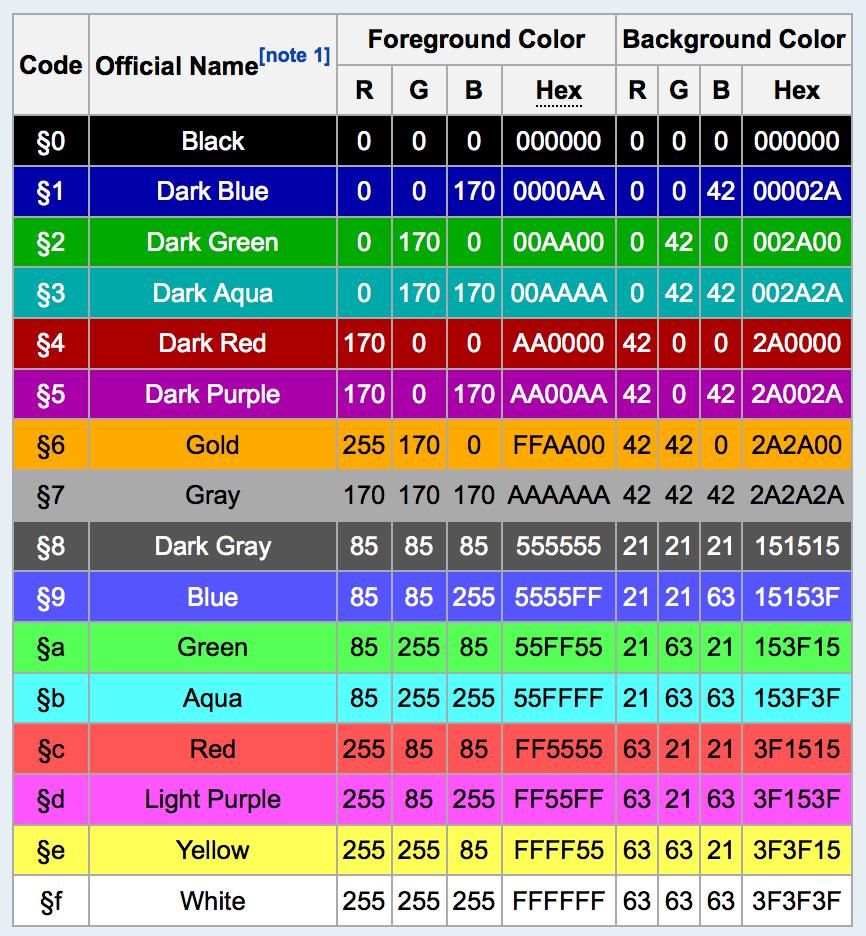 Как сделать разноцветный клан в minecraft фото 983